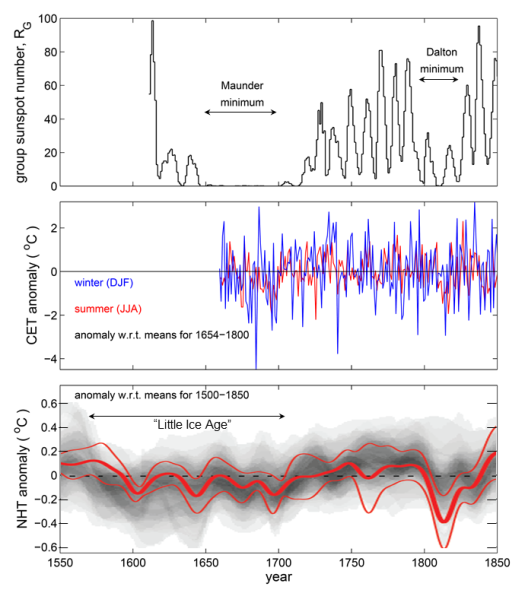 Maunder_Minimum_and_Little_Ice_Age.tif
