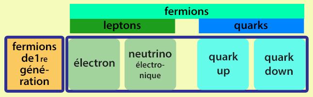 Fermions1.png
