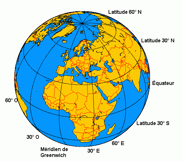 Geodesie