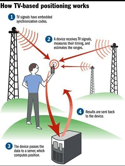 how-cell-phone-tracking-works.jpg