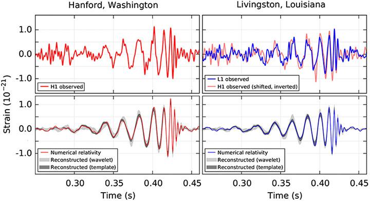 News-Feb11_LIGO-image2