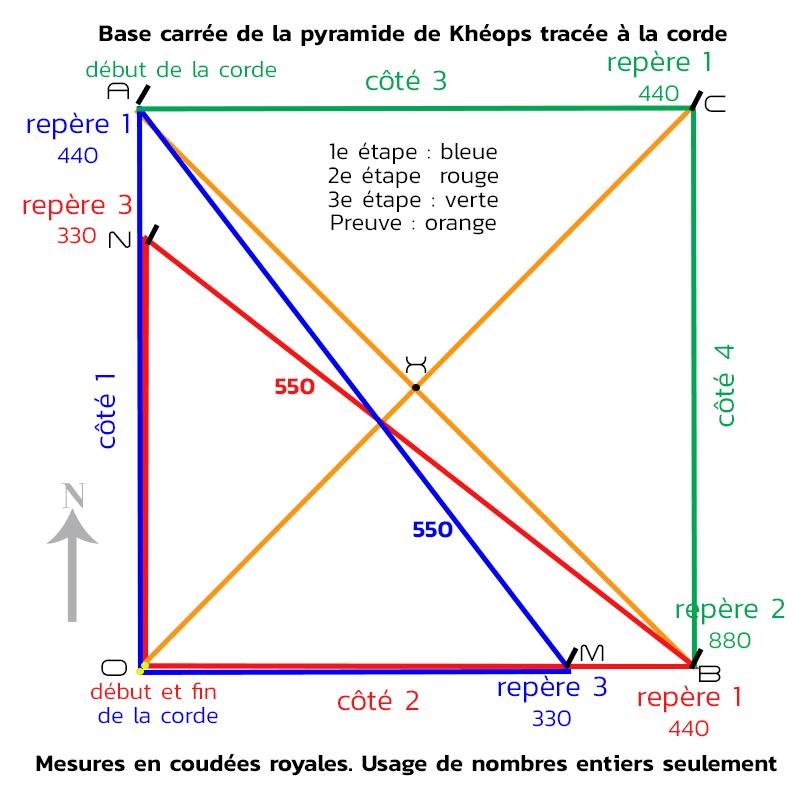 Base-pyramide.png