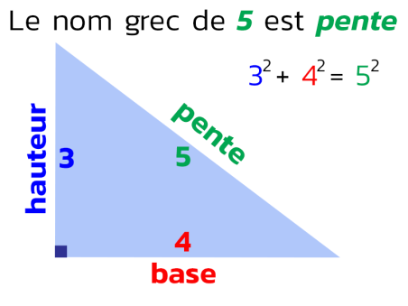 Triangle345