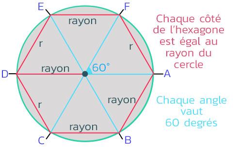 Roue-Hex-Angles