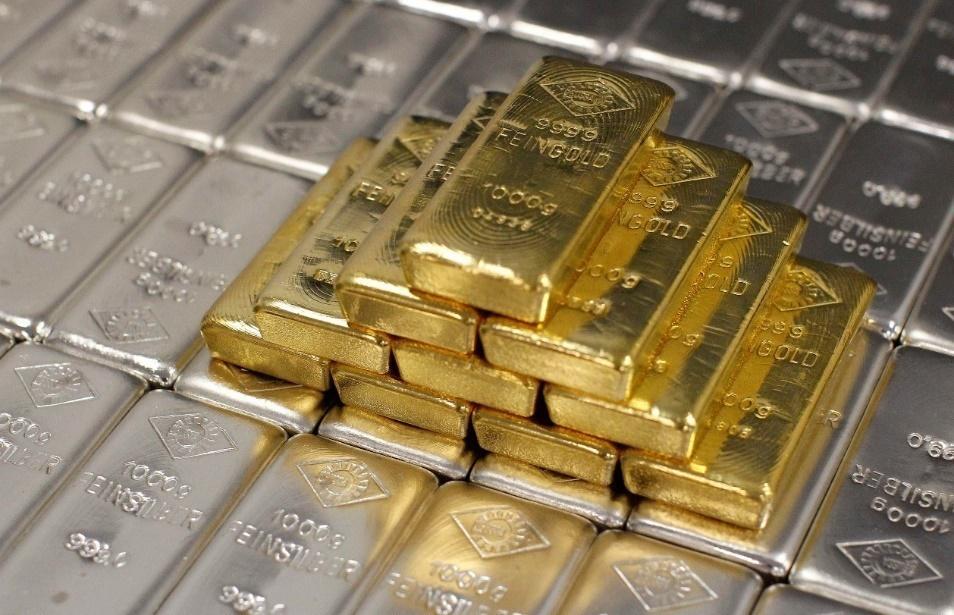 Gold-Silver–Long-Short-Term-Performance
